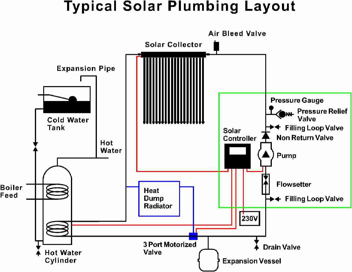 Pipe Block Schematic - Residential Electrical Symbols •